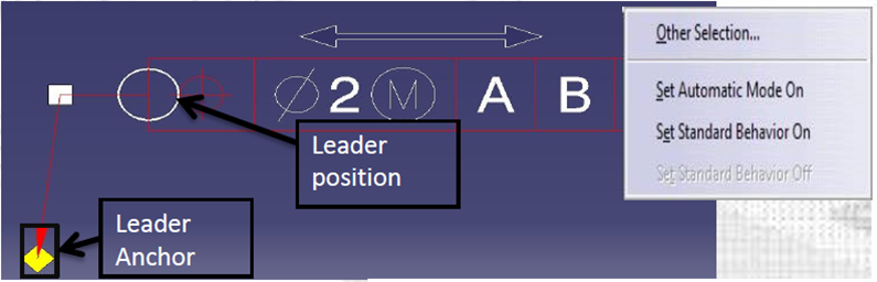 FTA GD&T gdt leader position