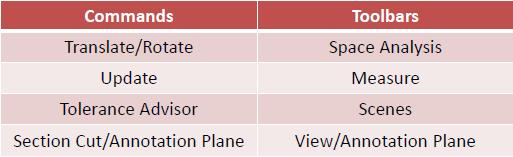 7-commands-toolbars-catia-3dcs