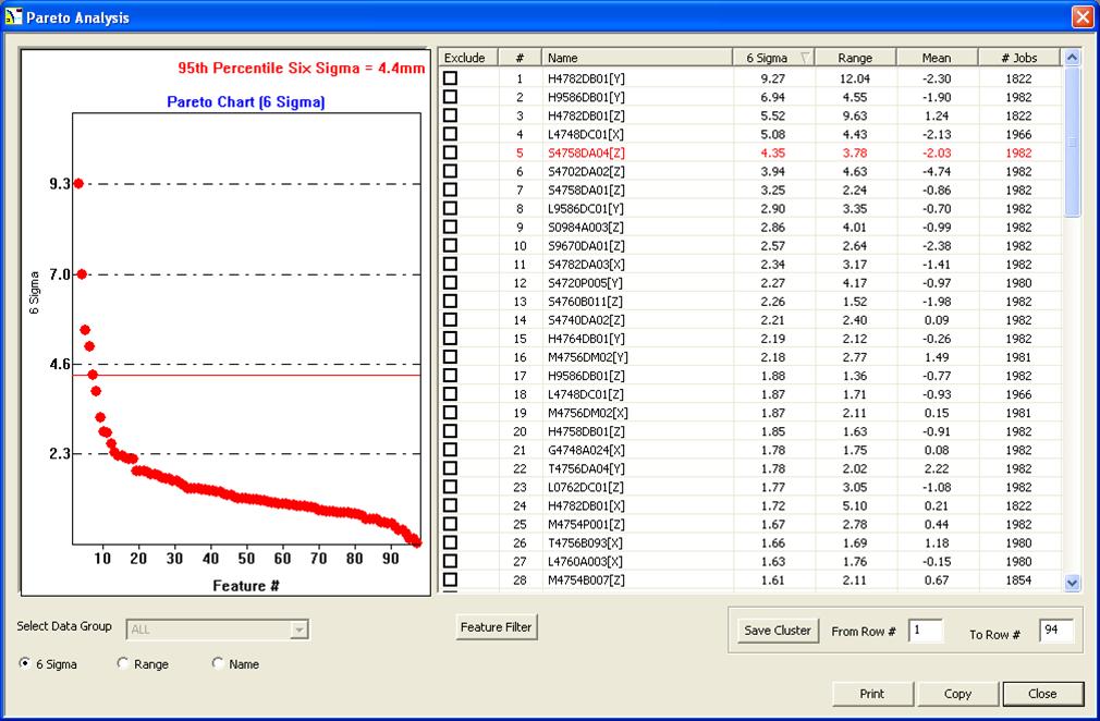 SPC - Mining the Data - QDM