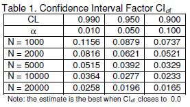 table-1-confidence-interval-factor-dcs