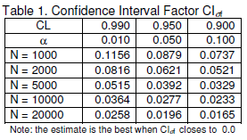 table-1-confidence-interval-factor-dcs