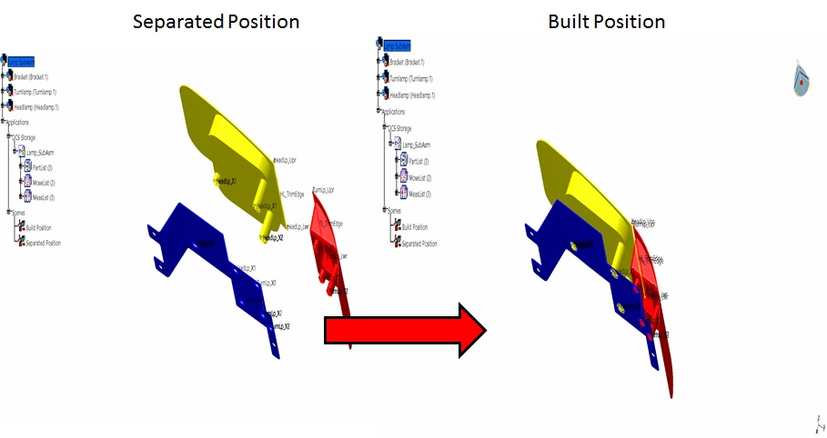 Enhanced Scenes in CATIA V5 - Customizing Views to Assemble and Compare