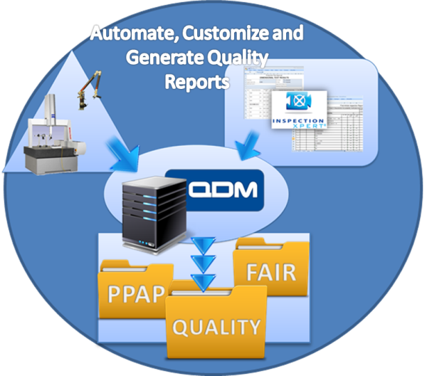InspectionXpert and QDM System Deliver Automated Quality Reporting