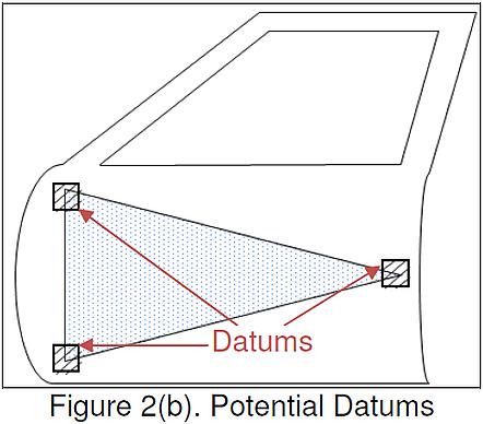3DCS - Potential Door Datums