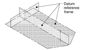 datum reference frame 3dcs