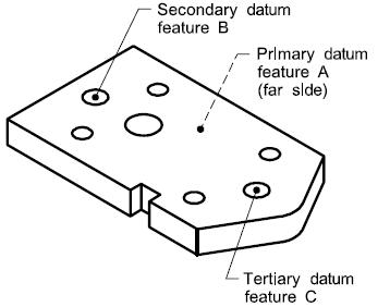 three datum features 3dcs