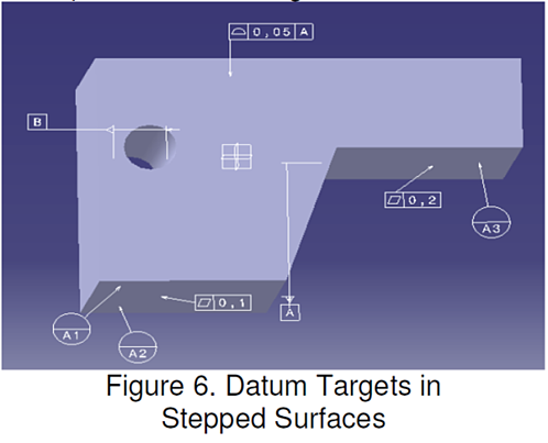 3DCS- Stepped Surface Used as Datum Target