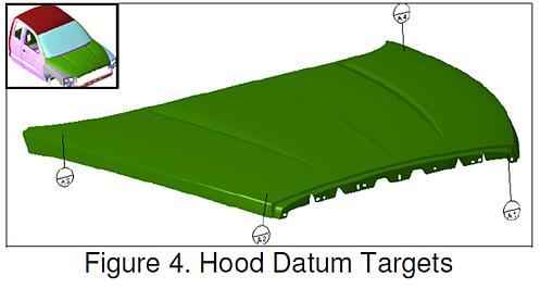 Hood Datum Targets