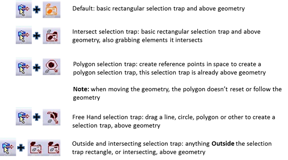 different kinds of selection traps