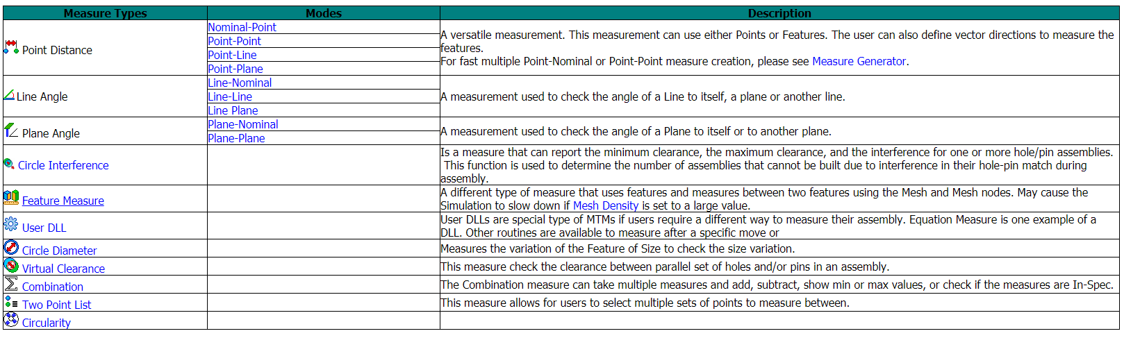 3DCS Measurements for Tolerance Analysis