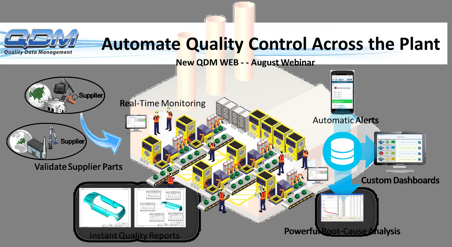 Webinar-QDM-automate-your-quality-control