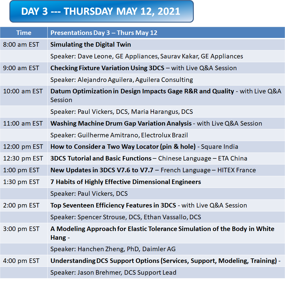 Thursday May 13th Schedule