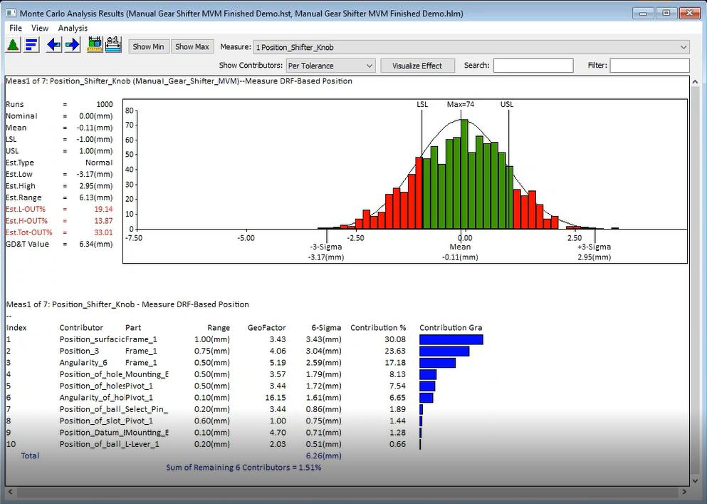 NEW Version 7.7 Analysis Window
