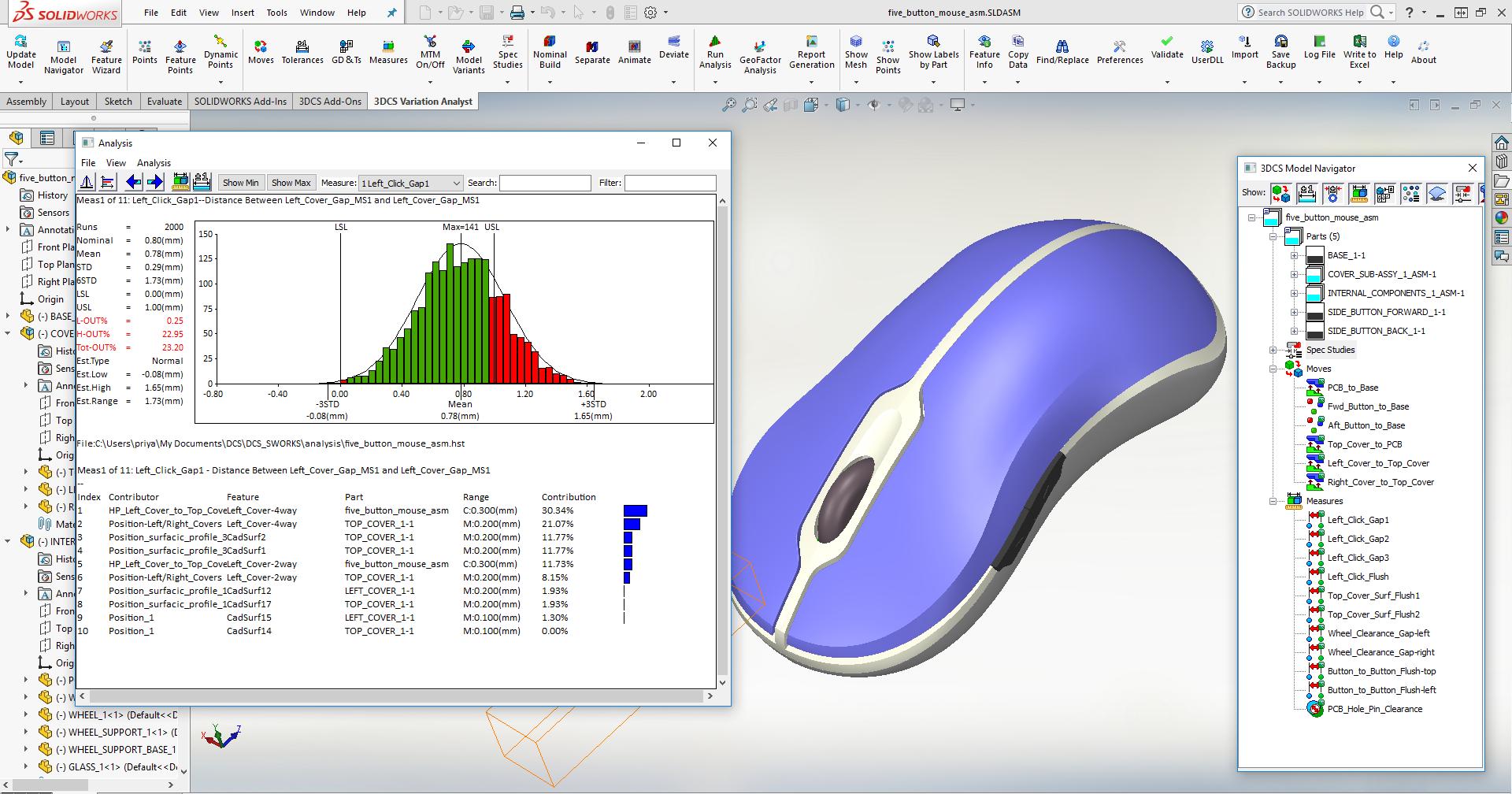 Monte Carlo Simulation Provides Insights into Design