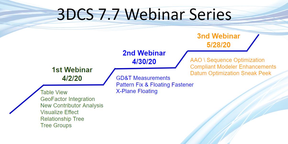3DCS 7.7 Webinar Schedule