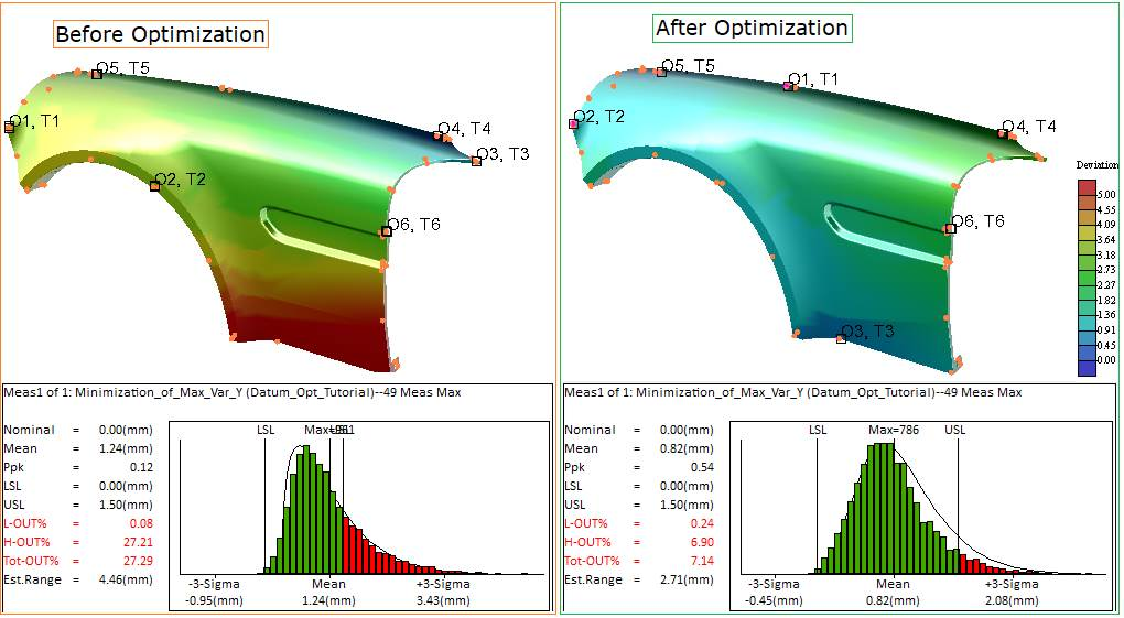 before and after datum optimization
