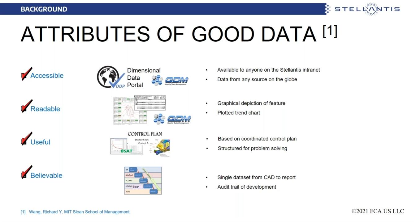 Stellantis-chris-slon-good-data-discussion