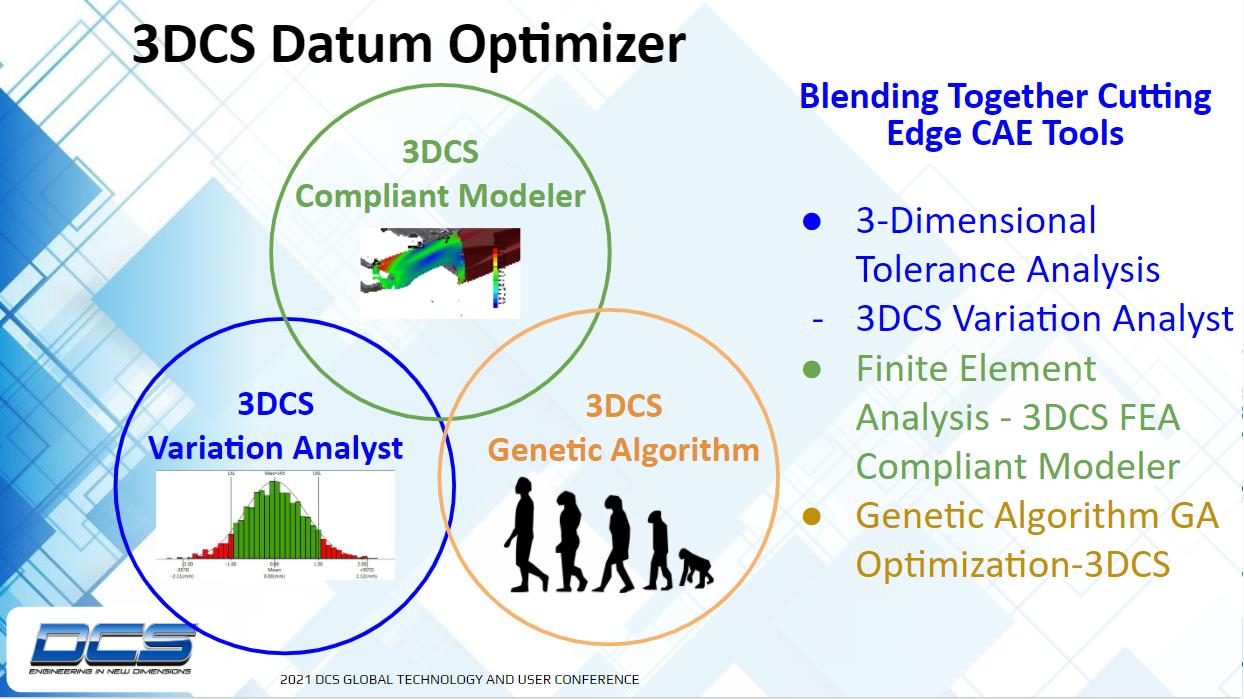 datum-optimizer-brings-tools-together