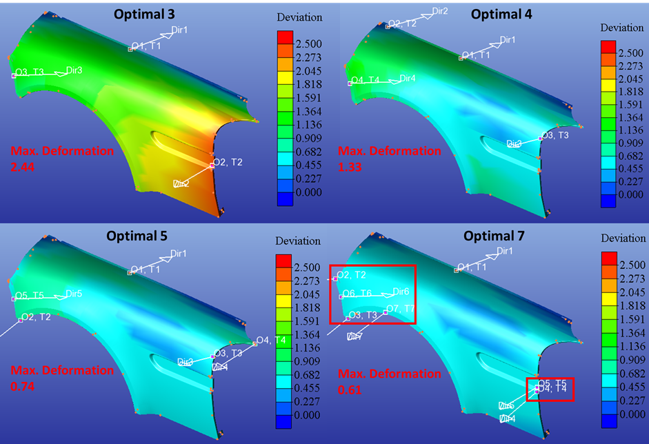 Compliant Clamps FEA - 3DCS Datum Optimizer