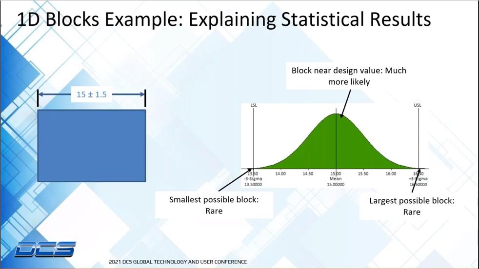worst-case-blocks-statistical-results
