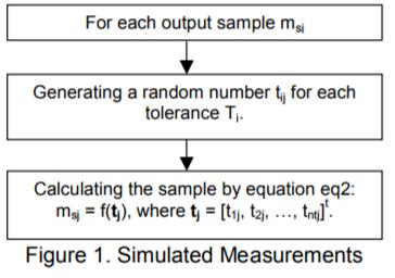 RSS-method-3dcs-figure1.png