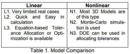 RSS_method-compare-model-types.png