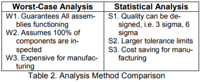 RSS_method-compare-modeling-methods.png