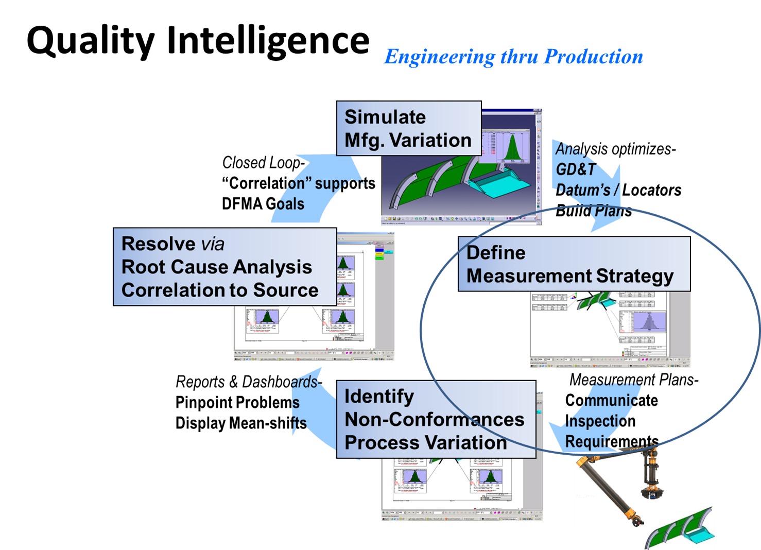 dimensional-engineering-quality-intelligence
