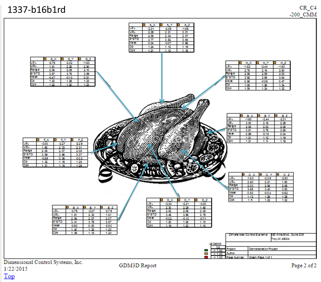 turkey-measurement-plan-dcs.png