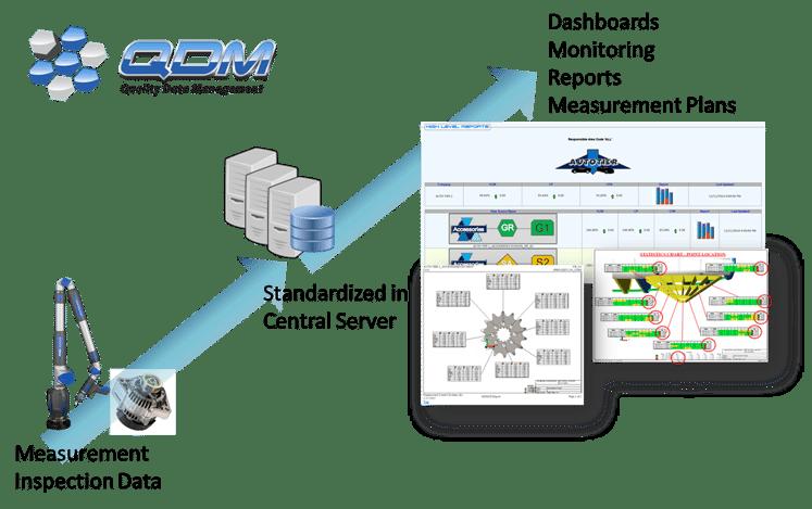 qdm-SYSTEM-BASIC-LAYOUT-qdm-logo.png