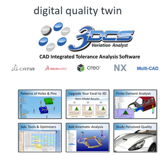 3DCS digital twin