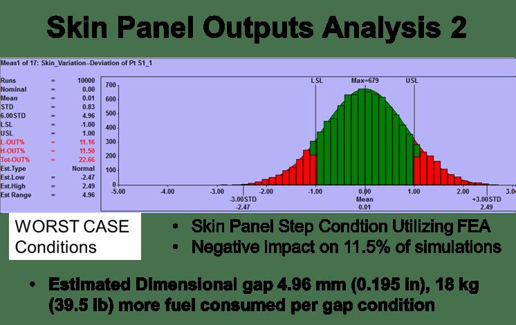 aerodef-2016-analysis-output-worstcase-example-2-3dcs-study.png