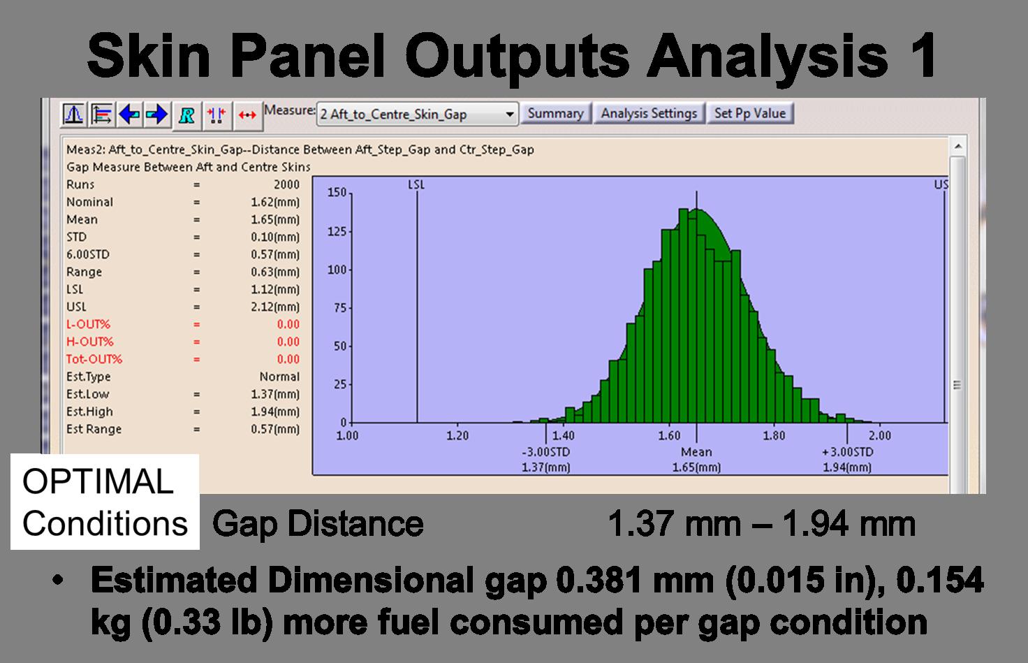 aerodef-2016-analysis-putput-example-1-3dcs-study.png