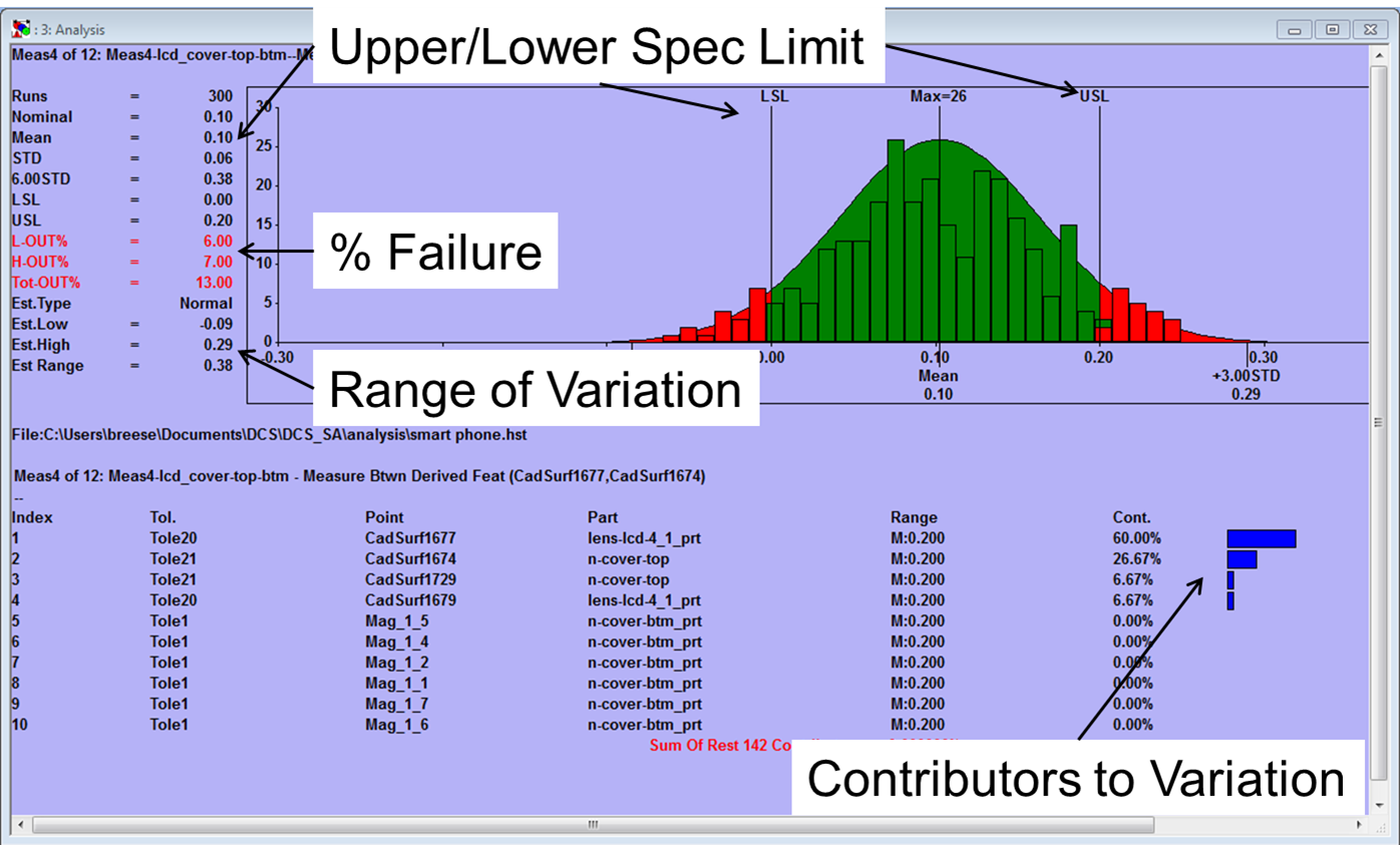 aerodef-2016-monte-carlo-analysis-output-example.png
