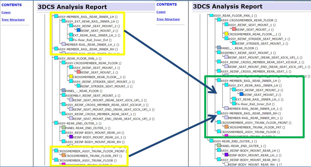 3dcs-catia-v5-tree-modification-1