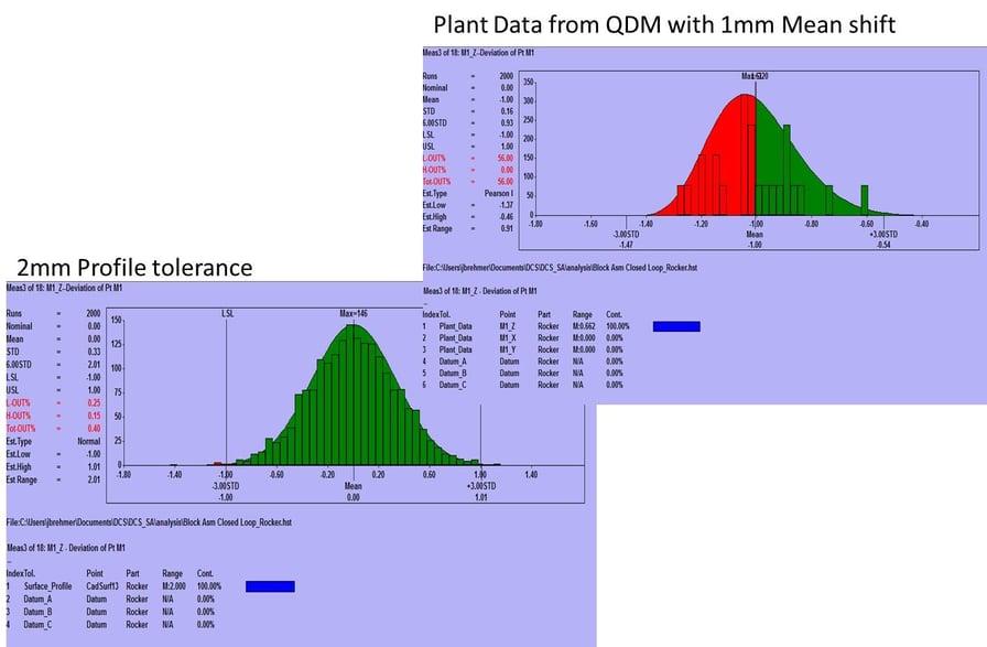 9-plant-data-qdm-mean-shift