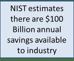 NIST savings to industry MBD