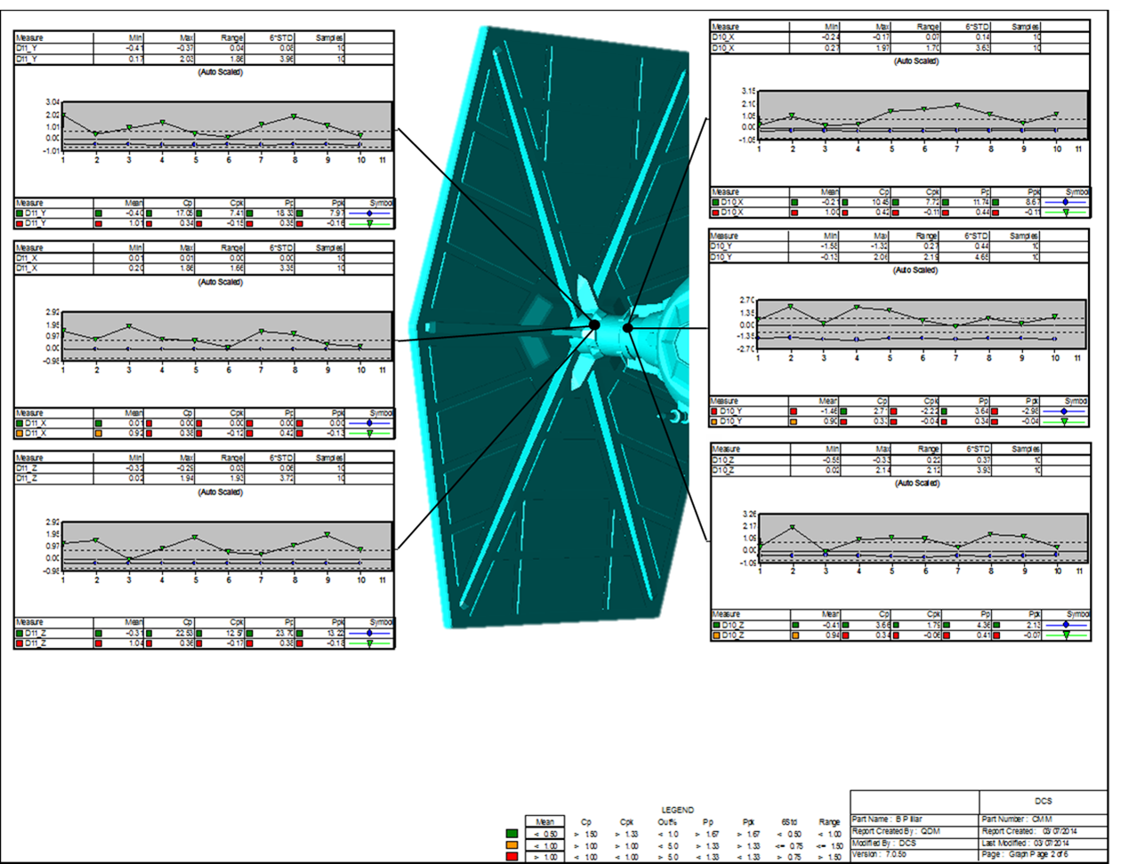 comparator-chart-Tie-Fighter-study.png