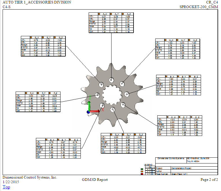 autotier-quickreport-sprocket-details