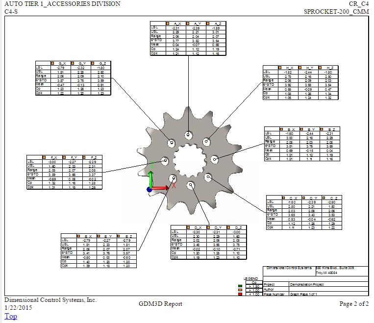 autotier-quickreport-sprocket-details