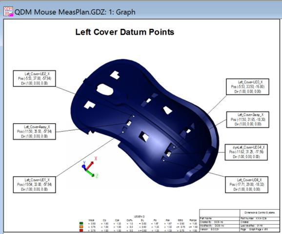 mouse-cmm-measurement-plan