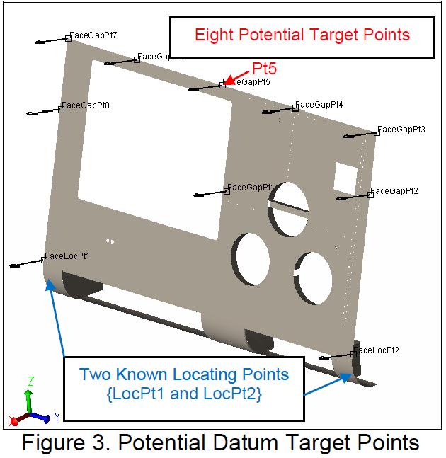 Datum Design - Target Points