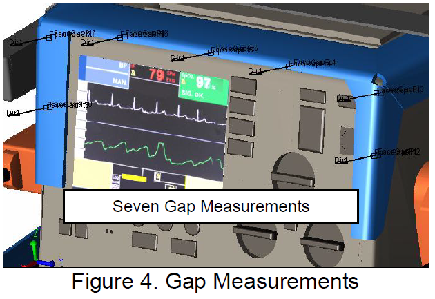 Datum Design - Gap Measures
