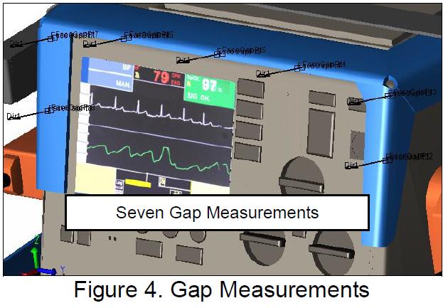 Datum Design - Gap Measures