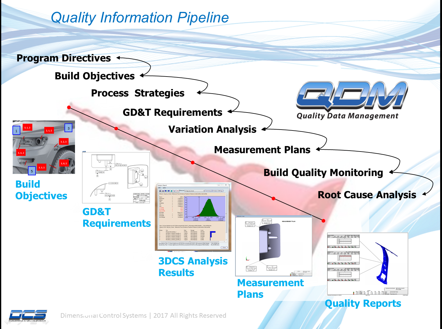 Quality-information-pipeline.png