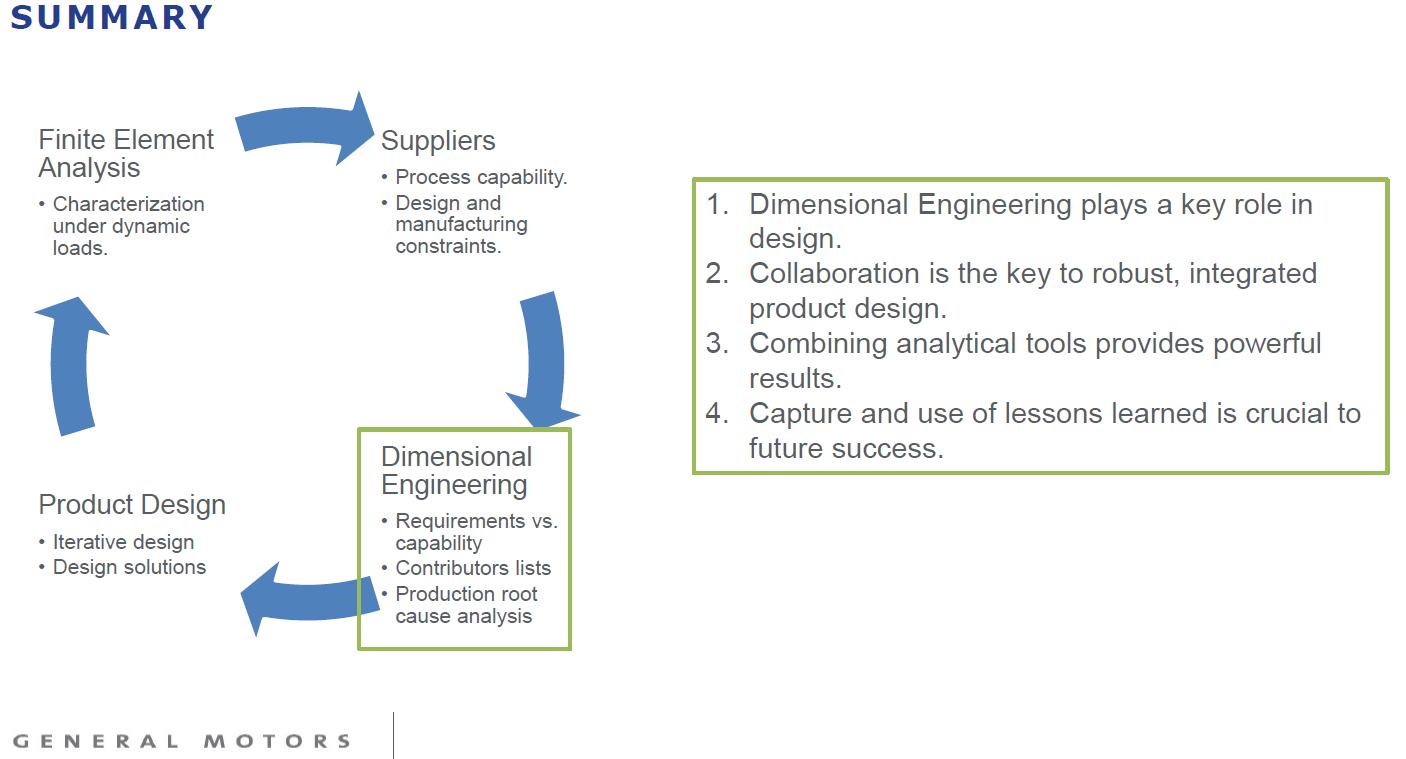 summary-general-motors-dimensional-engineering.png