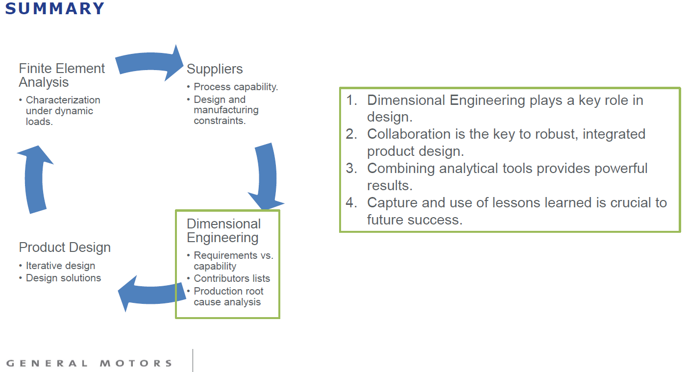 summary-general-motors-dimensional-engineering.png