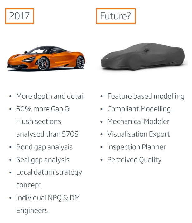 today-and-the-future-mclaren-dimensional-analysis.png