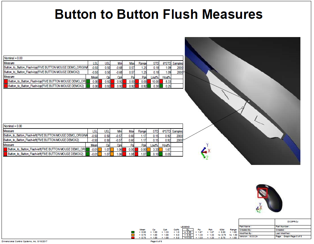 Mouse Button Measurements