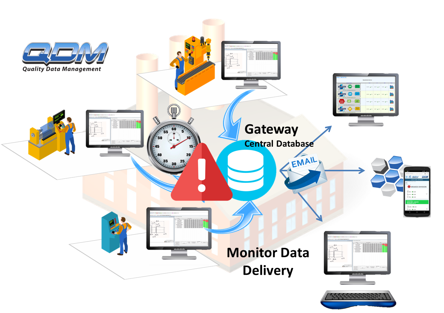 Monitor Quality Data in Real-Time with QDM